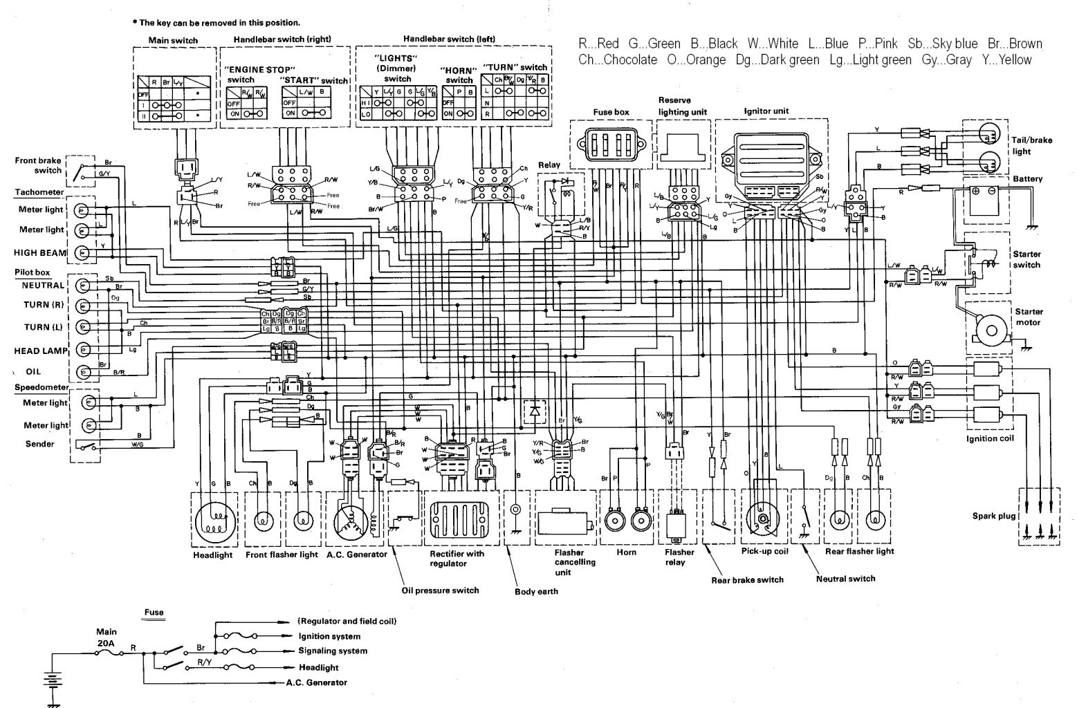 1977 Yamaha Xs 750 Wiring Diagram | Repair Manual on